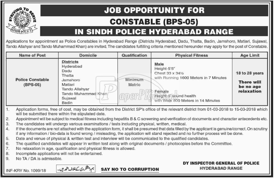 Sindh Police Jobs 2018