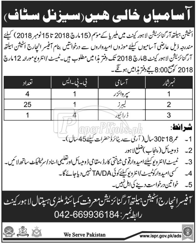 Station Health Organization Lahore Cantt Jobs 2018