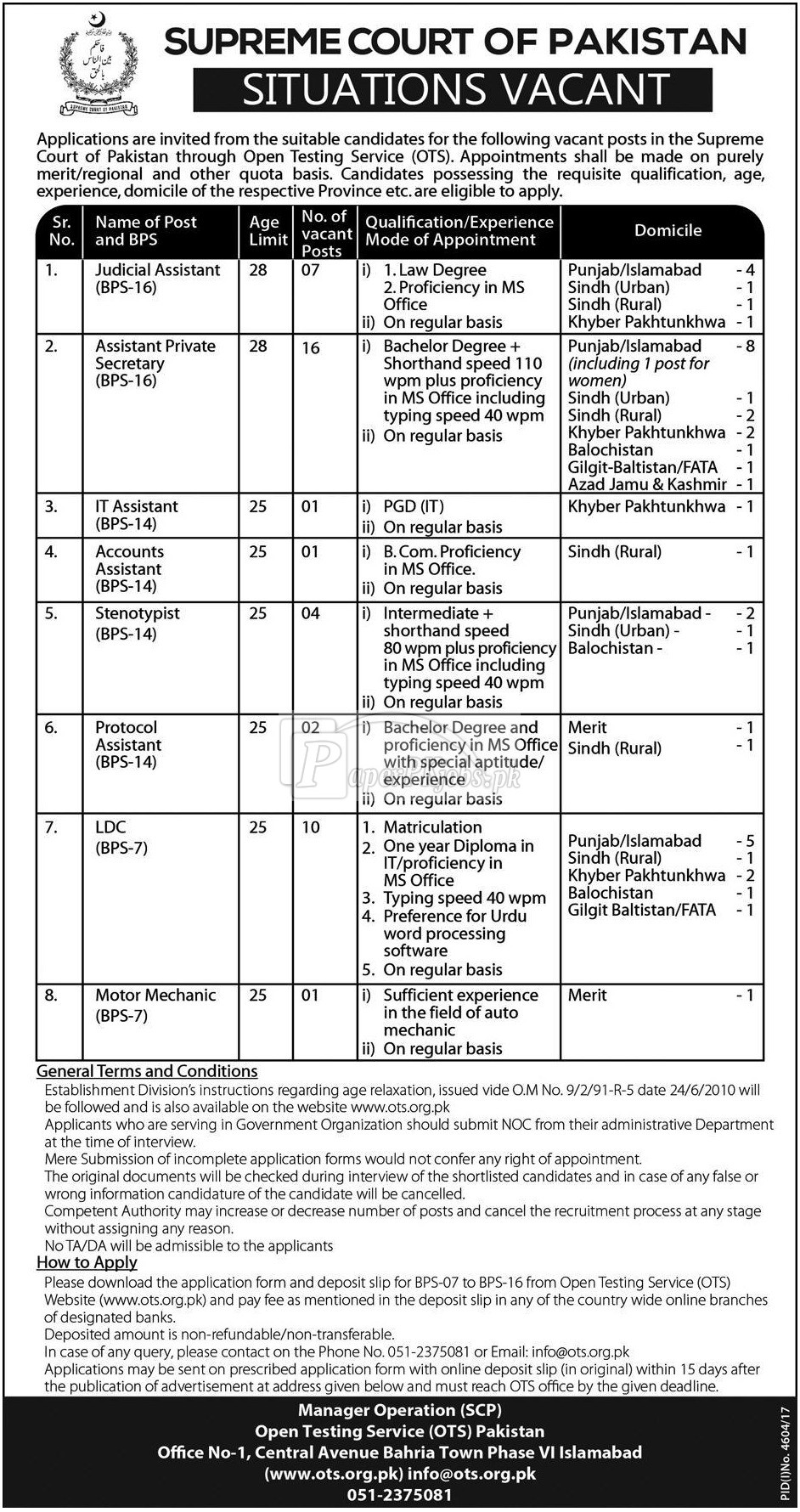 Supreme Court of Pakistan Jobs 2018
