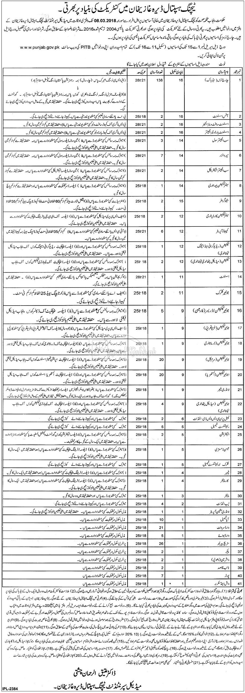 Teaching Hospital D.G.Khan Jobs 2018