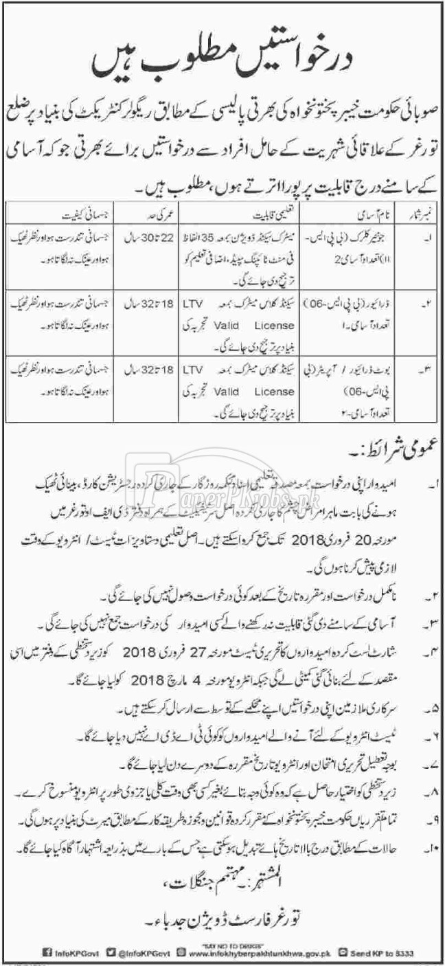 Torghar Forest Division Jobs 2018