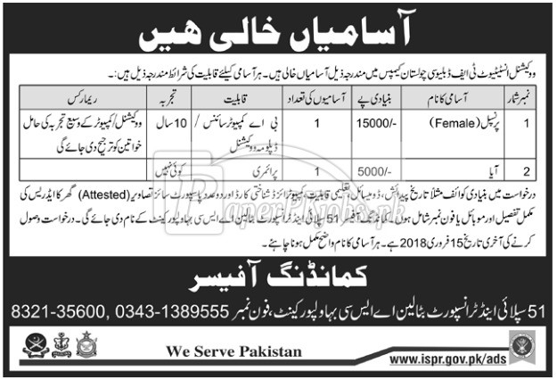 Vocational Institute TFWC Balochistan Jobs 2018