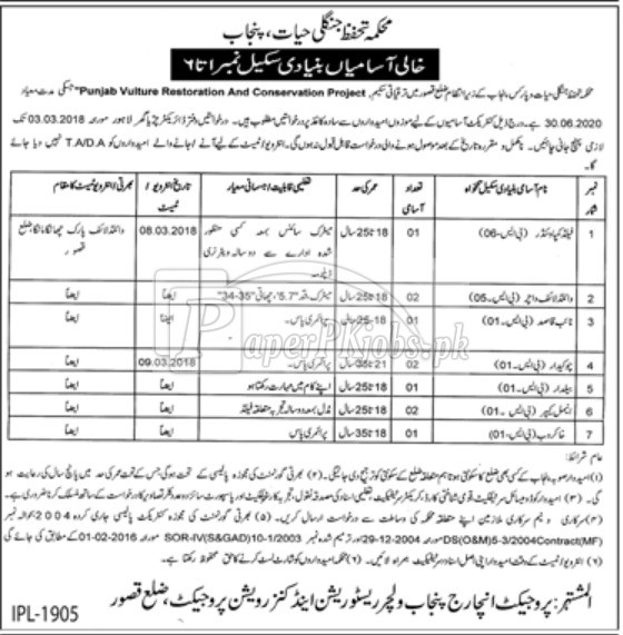 Wildlife Protection & Parks Department Punjab Jobs 2018
