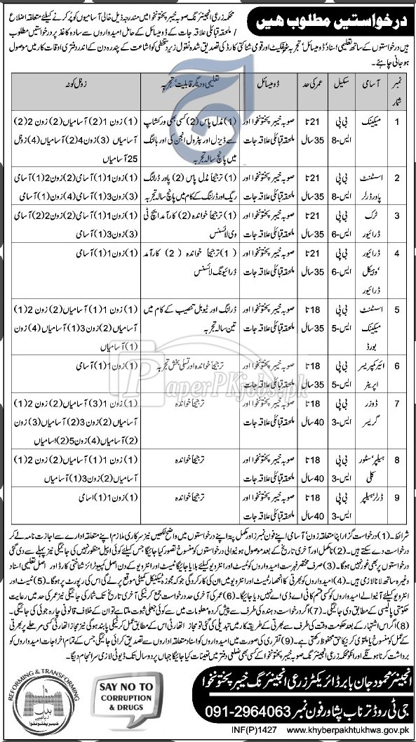 Agricultural Engineering Department KPK Jobs 2018