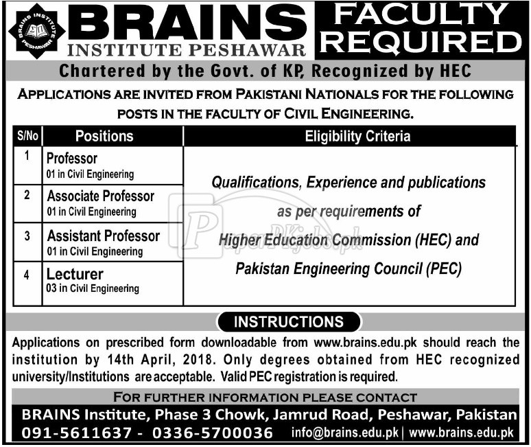 Brains Institute Peshawar Jobs 2018