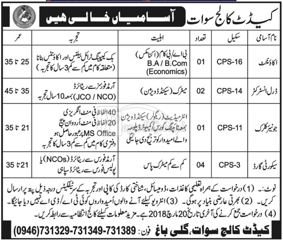 Cadet College Swat Jobs 2018