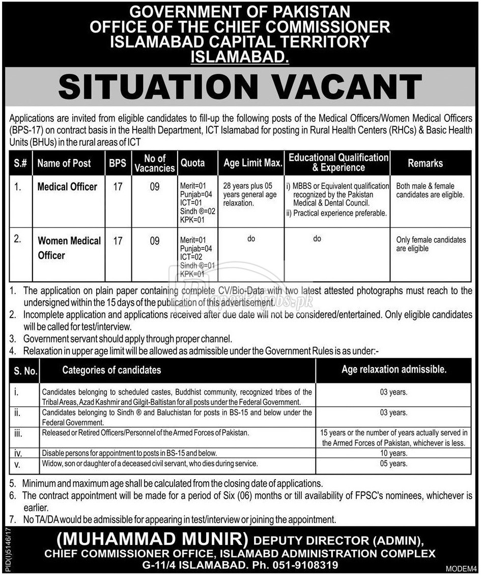 Chief Commissioner Office ICT Islamabad Jobs 2018