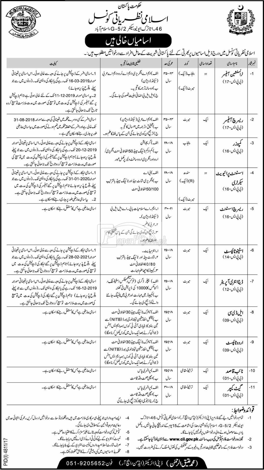 Council of Islamic Ideology Government of Pakistan Jobs 2018