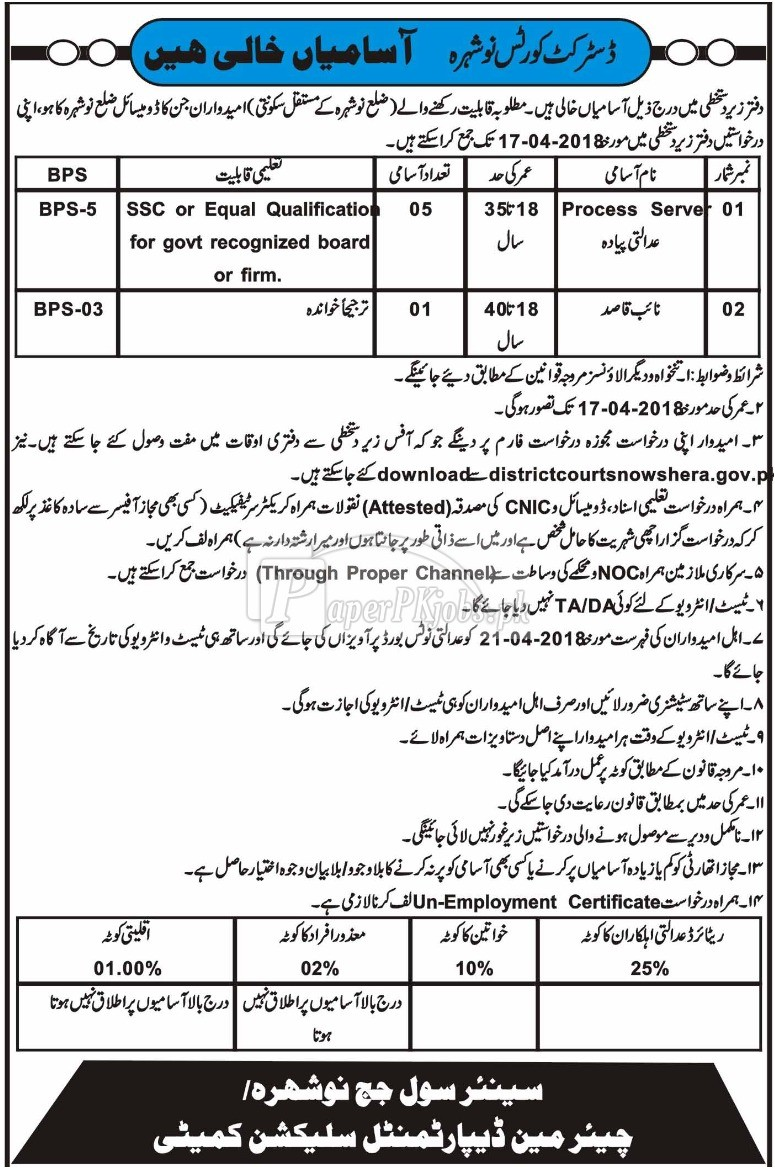 District Courts Nowshera Jobs 2018