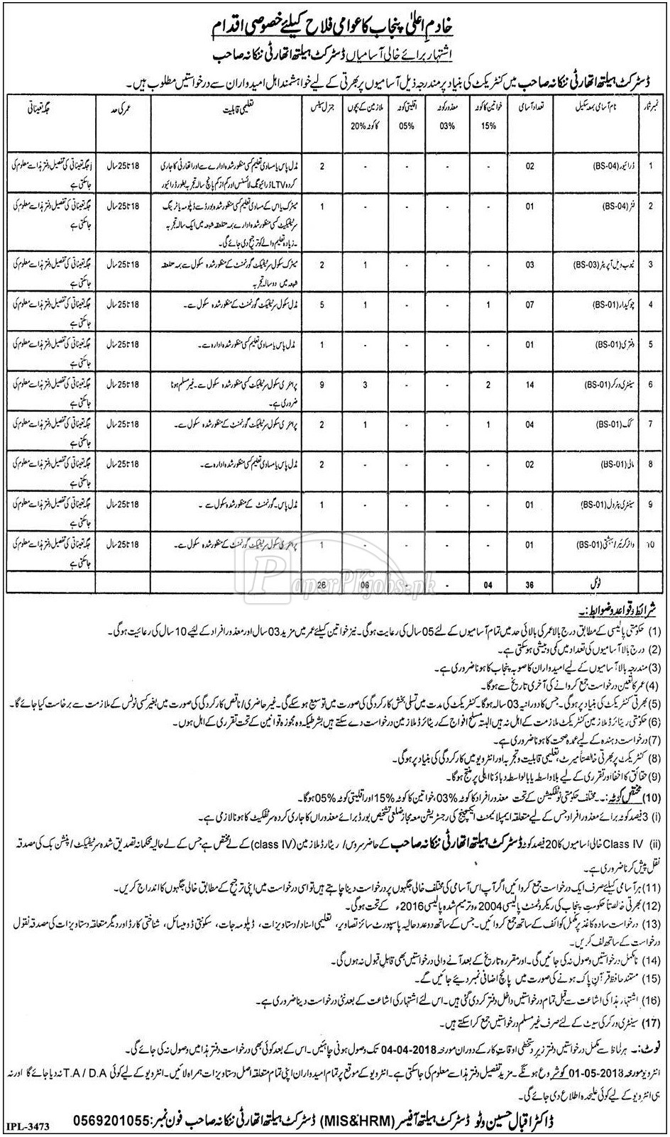 District Health Authority Nankana Sahib Job 2018