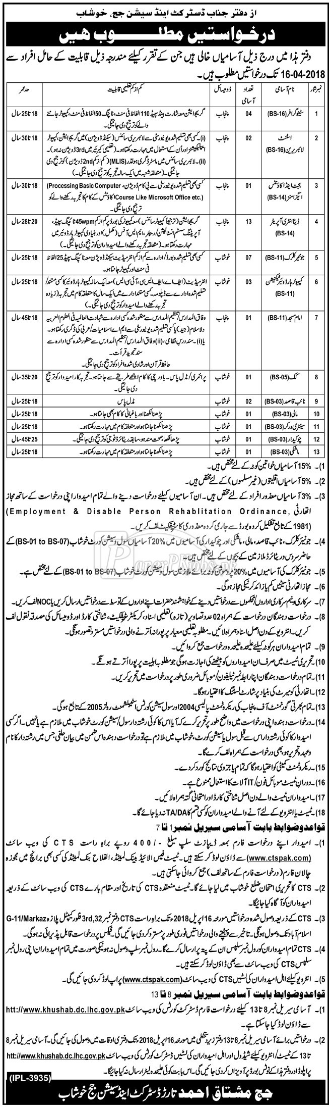 District & Session Court Khushab Jobs 2018