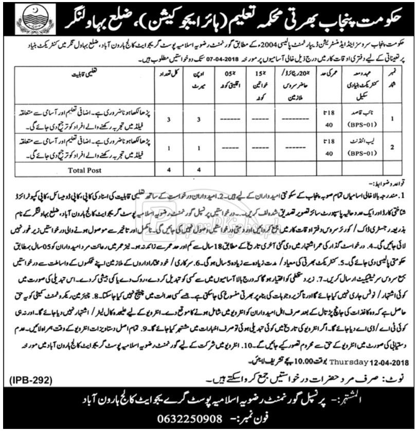 Education Department Bahawalnagar Jobs 2018
