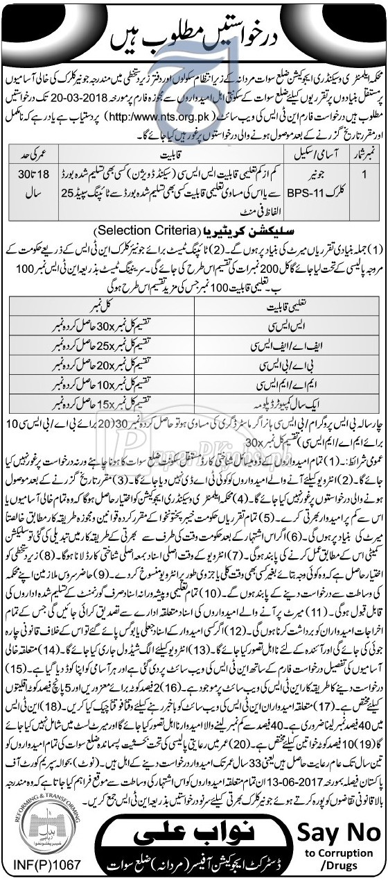 Elementary & Secondary Education Department ESED Swat Jobs 2018