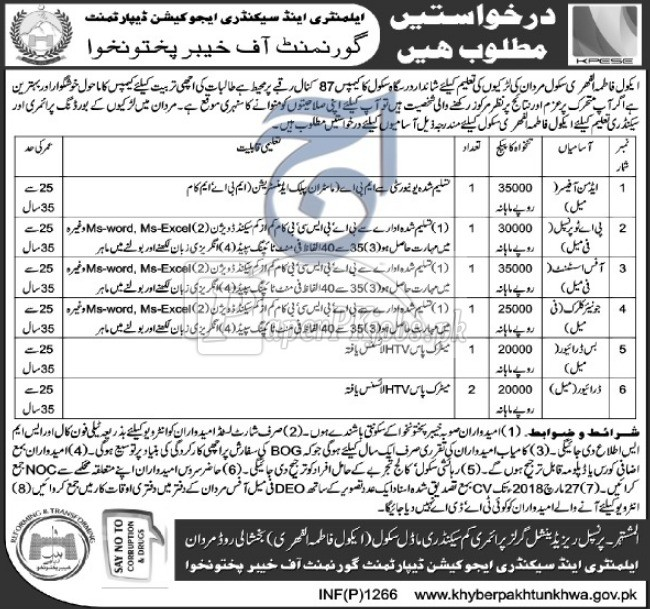 Elementary & Secondary Education Department ESED KPK Jobs 2018