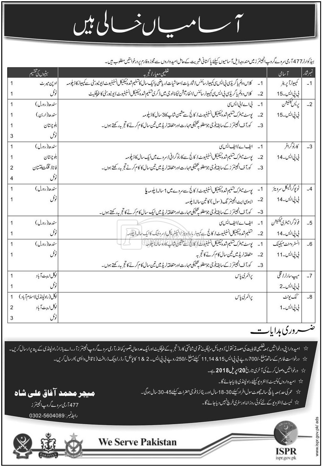 Headquarter 477 Army Survey Group Engineers Jobs 2018