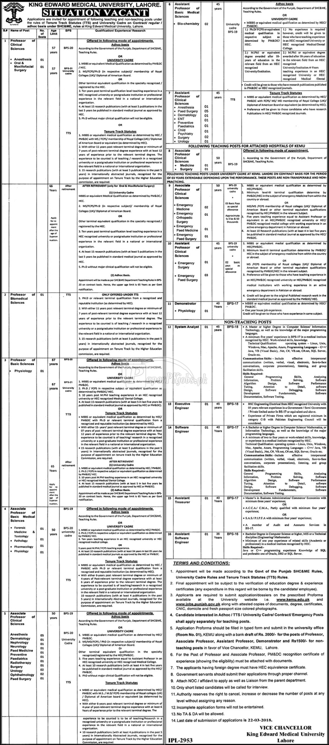 King Edward Medical University KEMU Lahore Jobs 2018