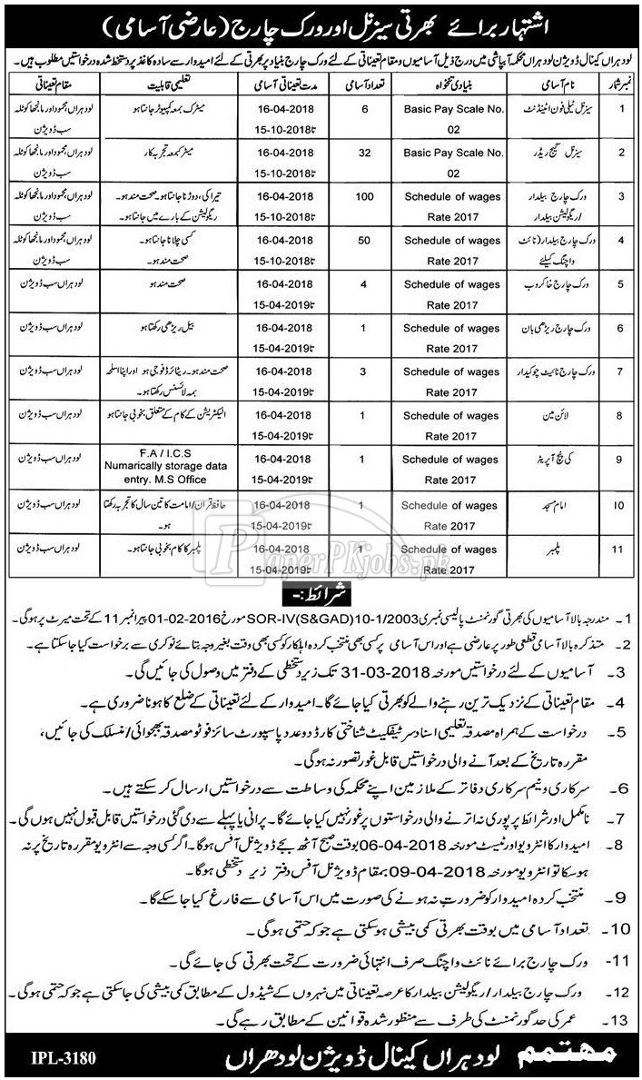 Lodhran Canal Division Irrigation Department Punjab Jobs 2018