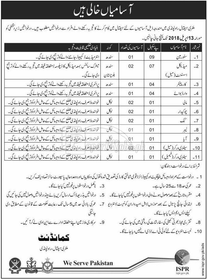 Military Hospital Rawalpindi Jobs 2018