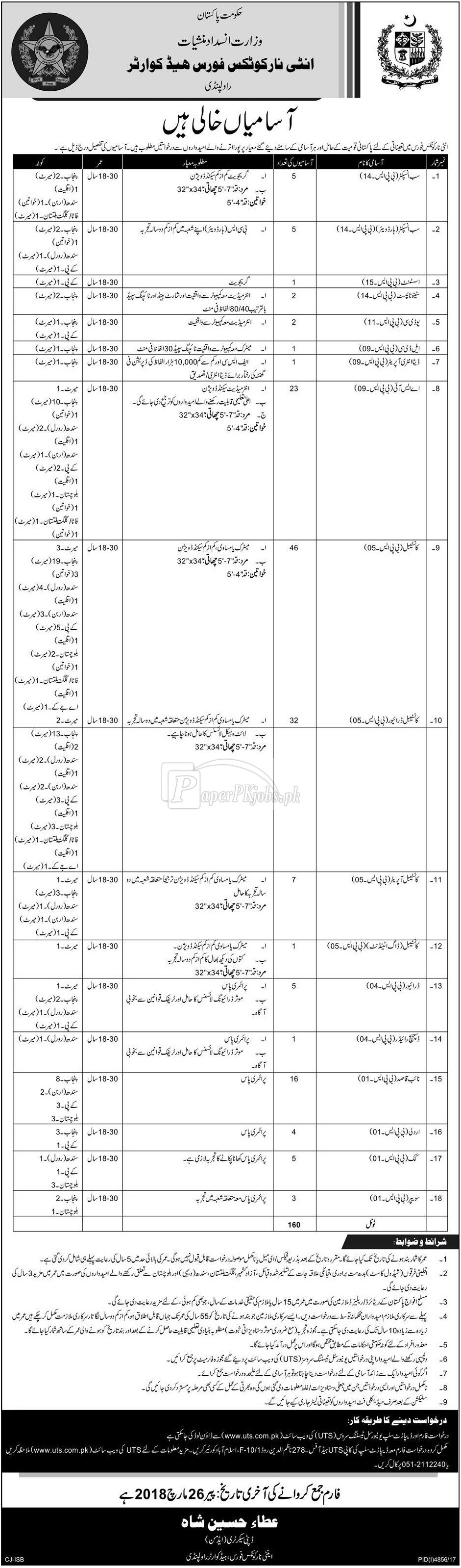 Ministry of Narcotics Control Jobs 2018