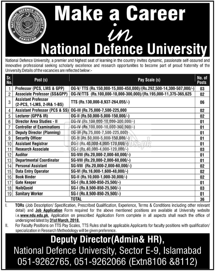 National Defence University NDU Islamabad Jobs 2018