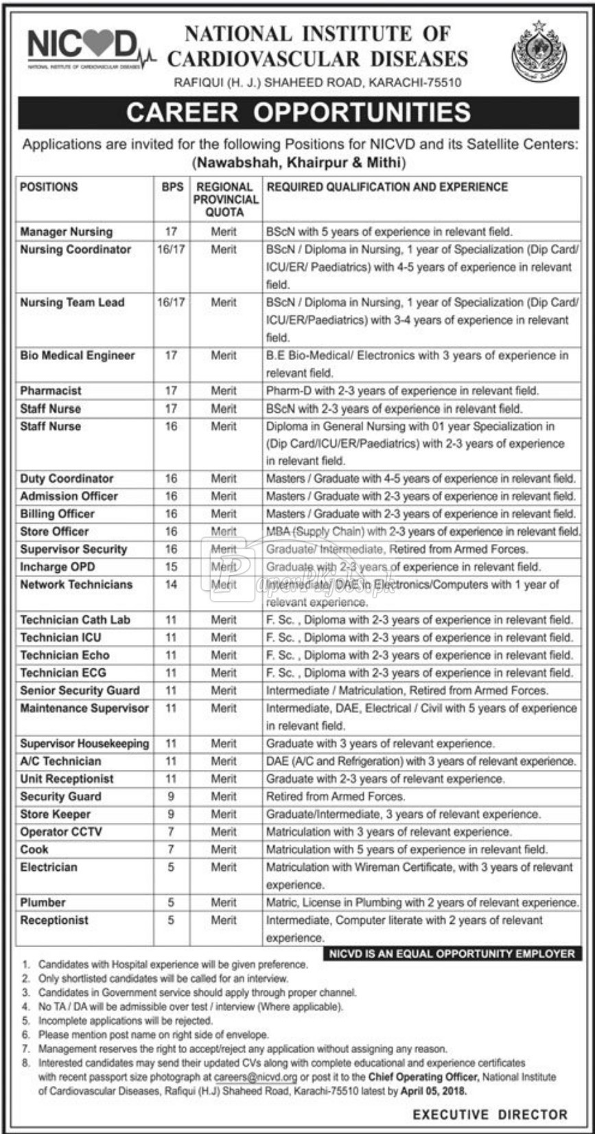 National Institute of Cardiovascular Diseases NICVD Jobs 2018