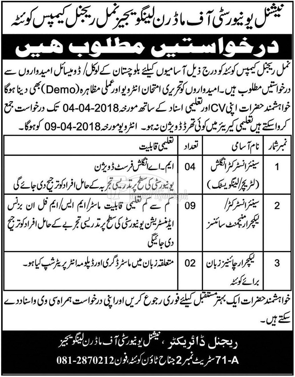 National University of Modern Languages NUML Quetta Jobs 2018