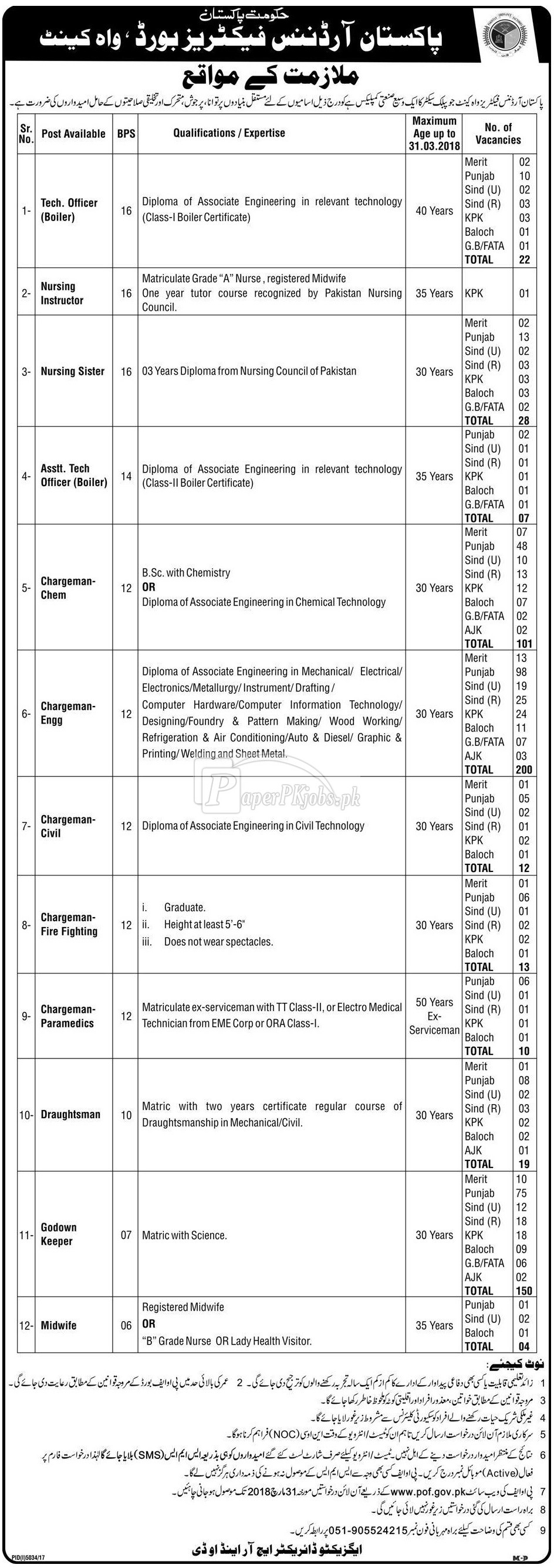 Pakistan Ordnance Factories POF Board Wah Cantt Jobs 2018