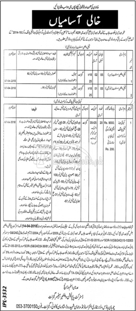Population Welfare Department Punjab Jobs 2018(1)