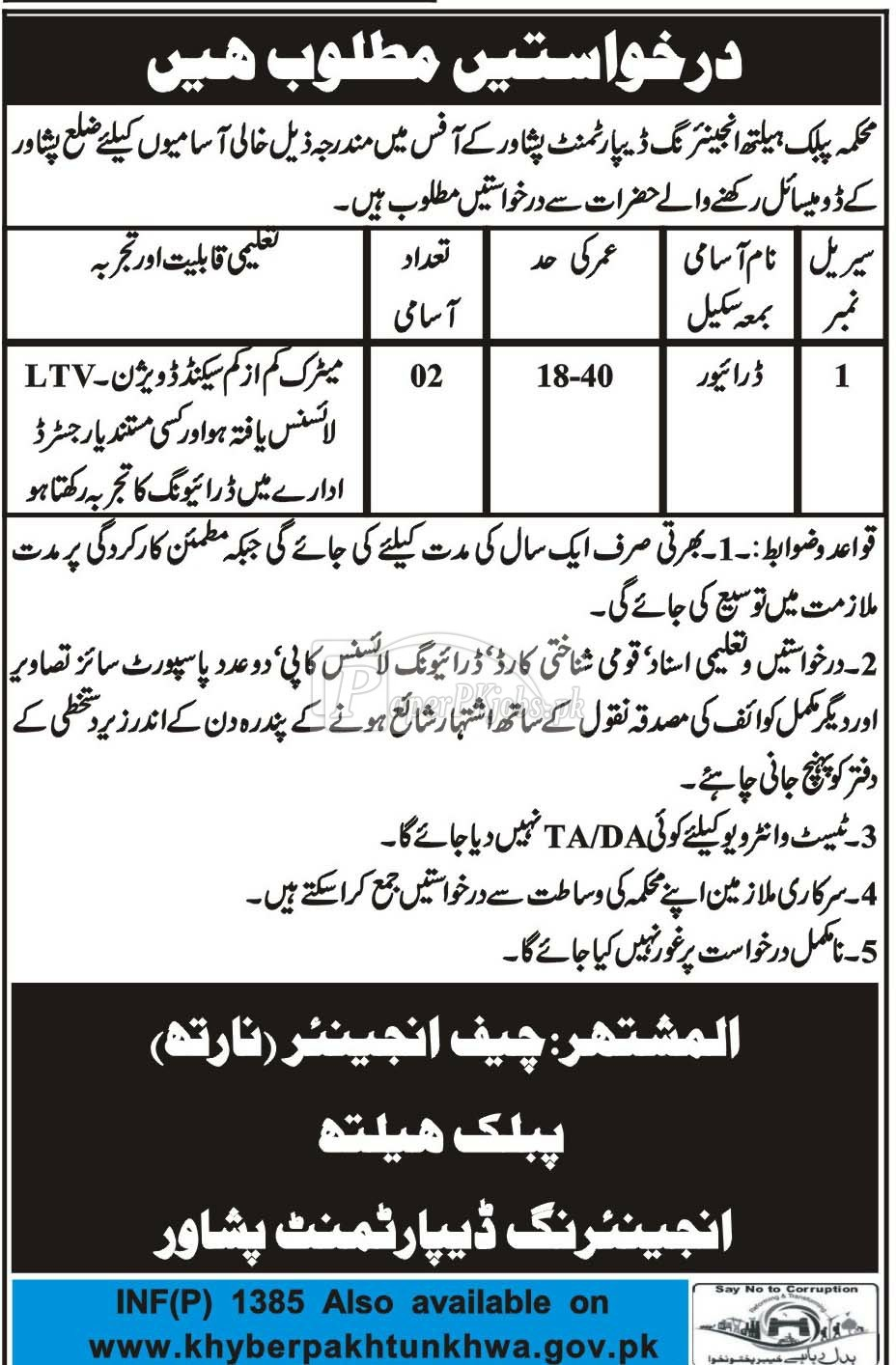Public Health Engineering Department Peshawar Jobs 2018