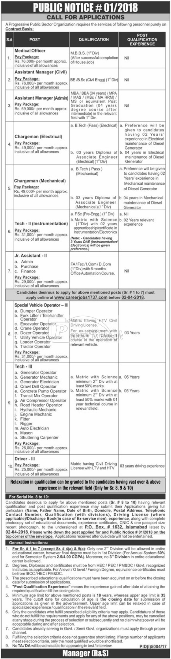 Public Sector Organization P.O.Box 1632 Islamabad Jobs 2018