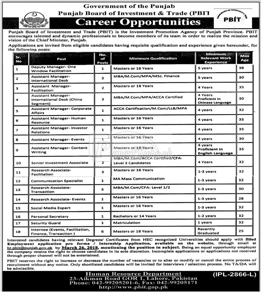 Punjab Board of Investment & Trade PBIT Jobs 2018