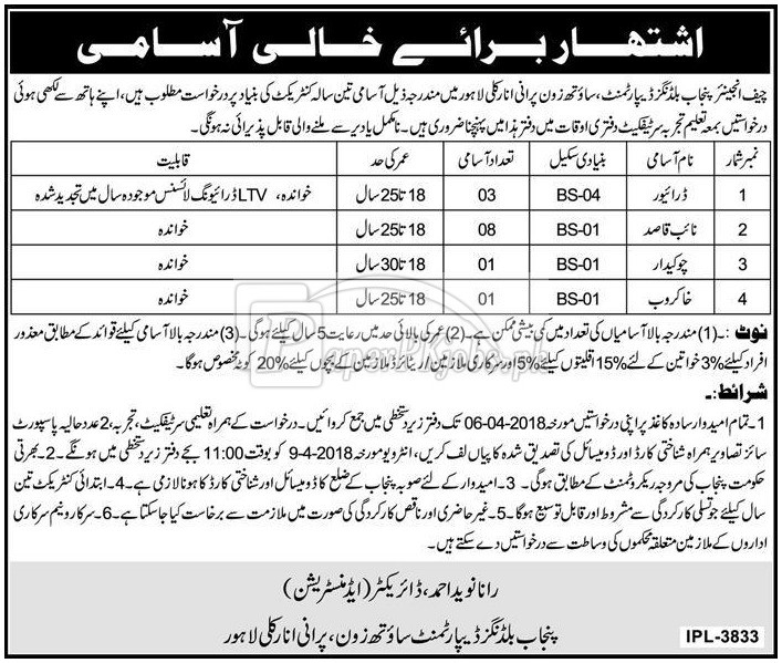 Punjab Buildings Department Lahore Jobs 2018
