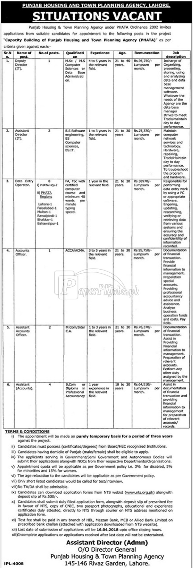 Punjab Housing and Town Planning Agency Lahore Jobs 2018