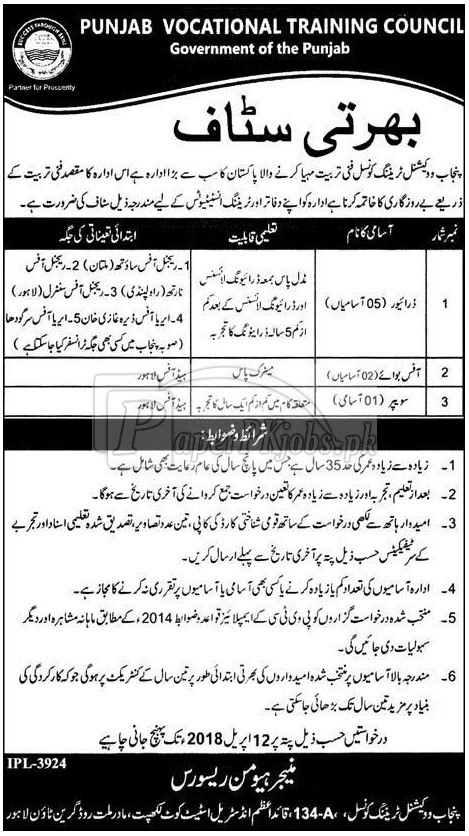 Punjab Vocational Training Council PVTC Jobs 2018