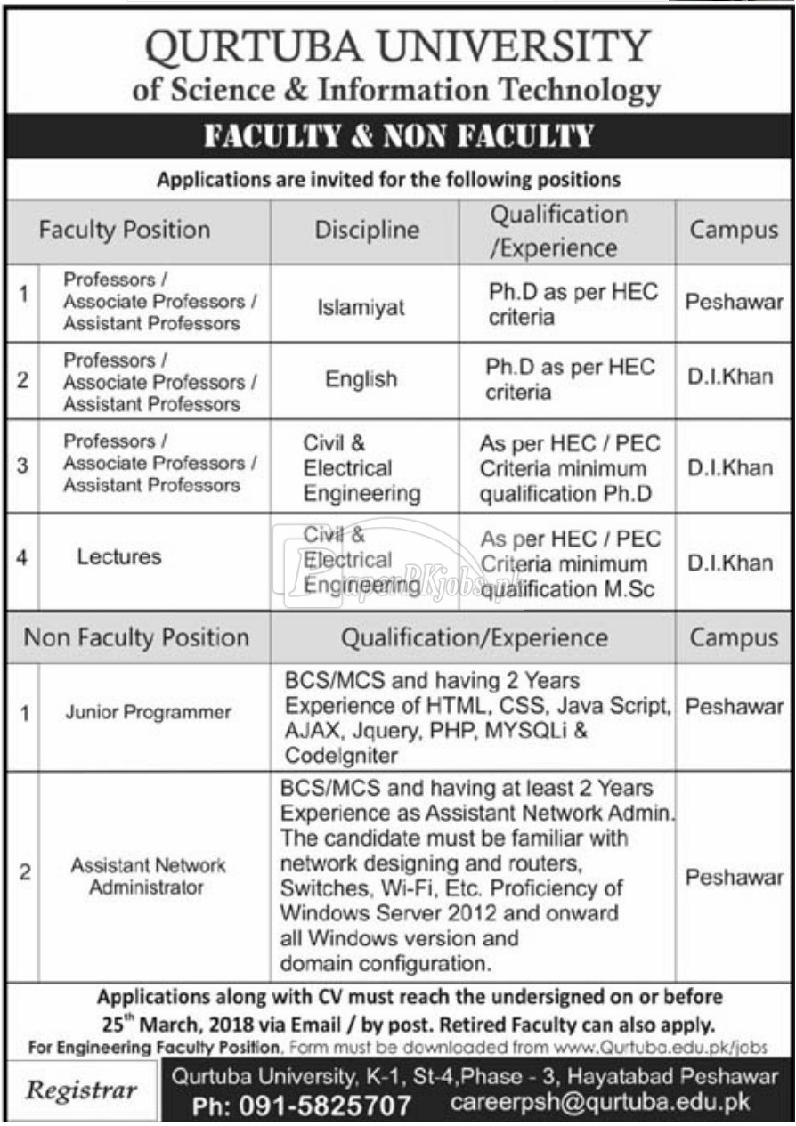 Qurtuba University Peshawar Jobs 2018