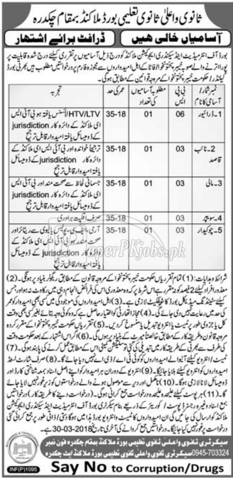 Secondary & Higher Education Board Malakand Jobs 2018
