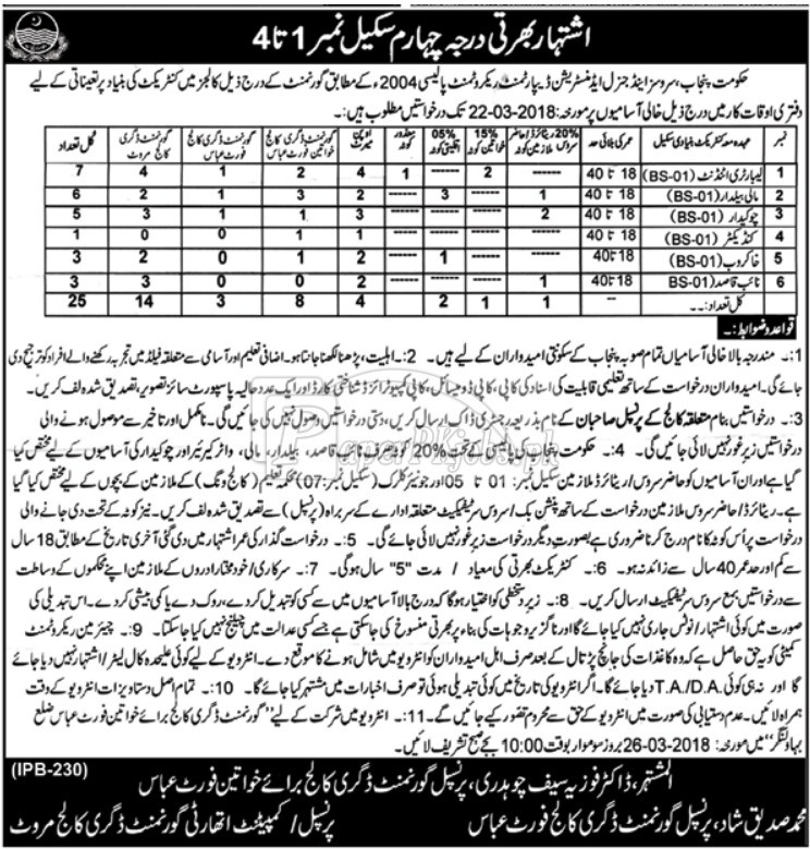 Services & General Administration Department S&GAD Punjab Jobs 2018