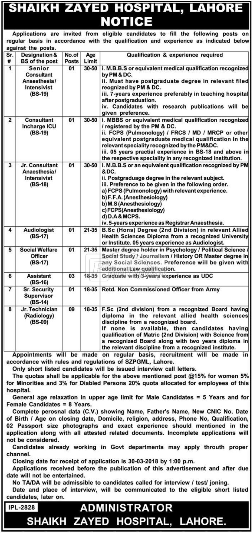 Shaikh Zayed Hospital Lahore Jobs 2018