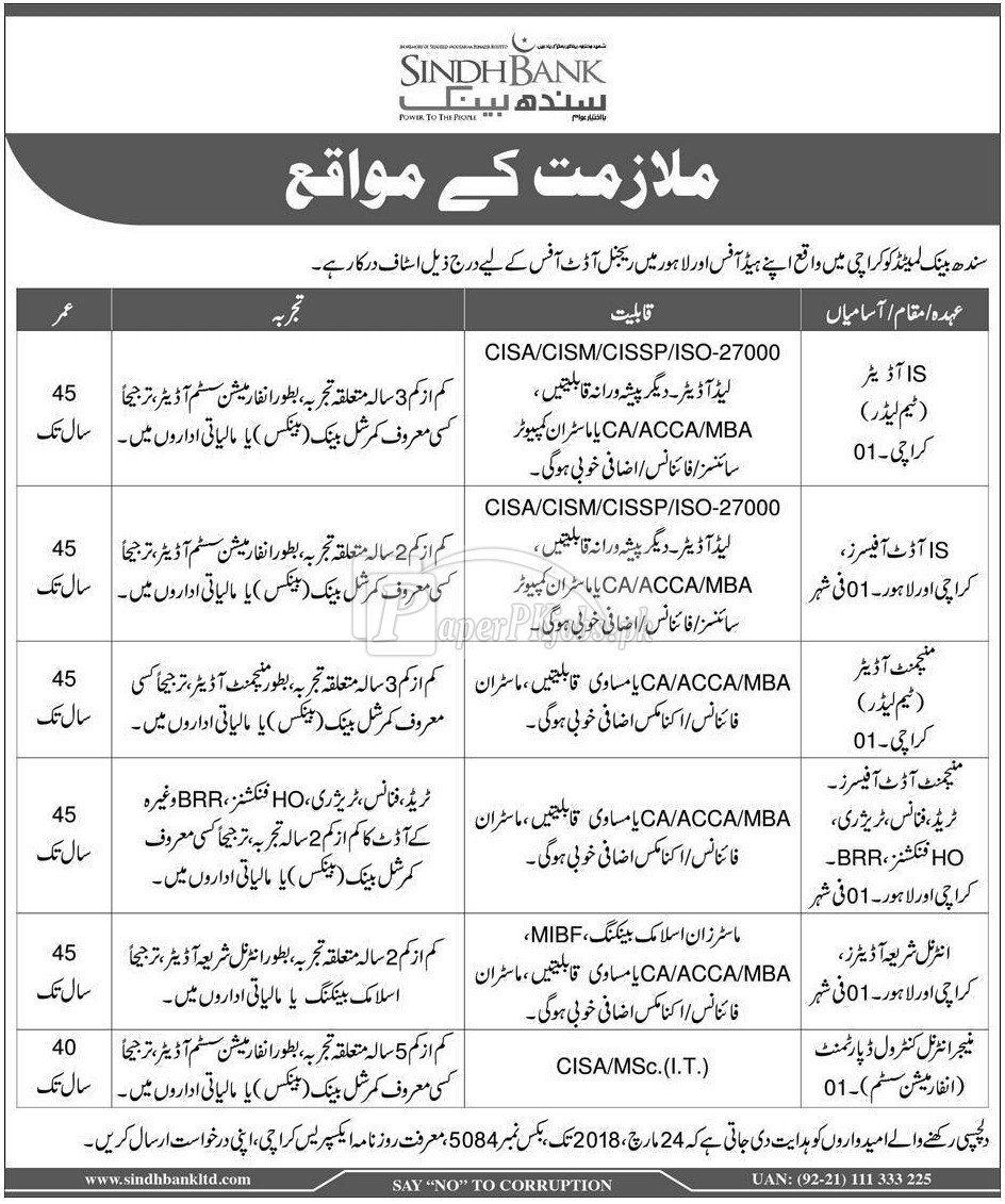 Sindh Bank Jobs 2018