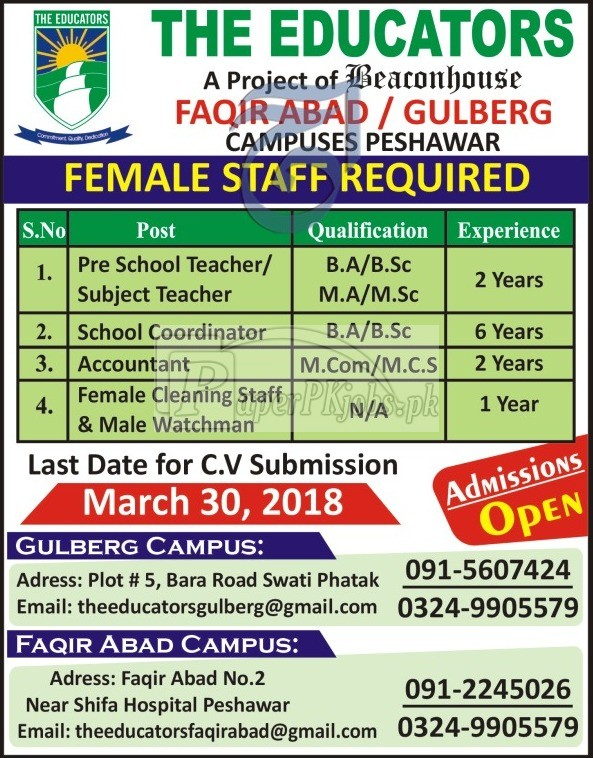 The Educators Peshawar Jobs 2018