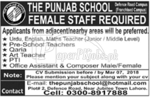 The Punjab School Jobs 2018