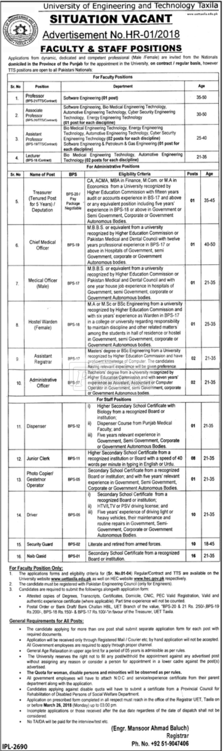 UET Taxila Jobs 2018