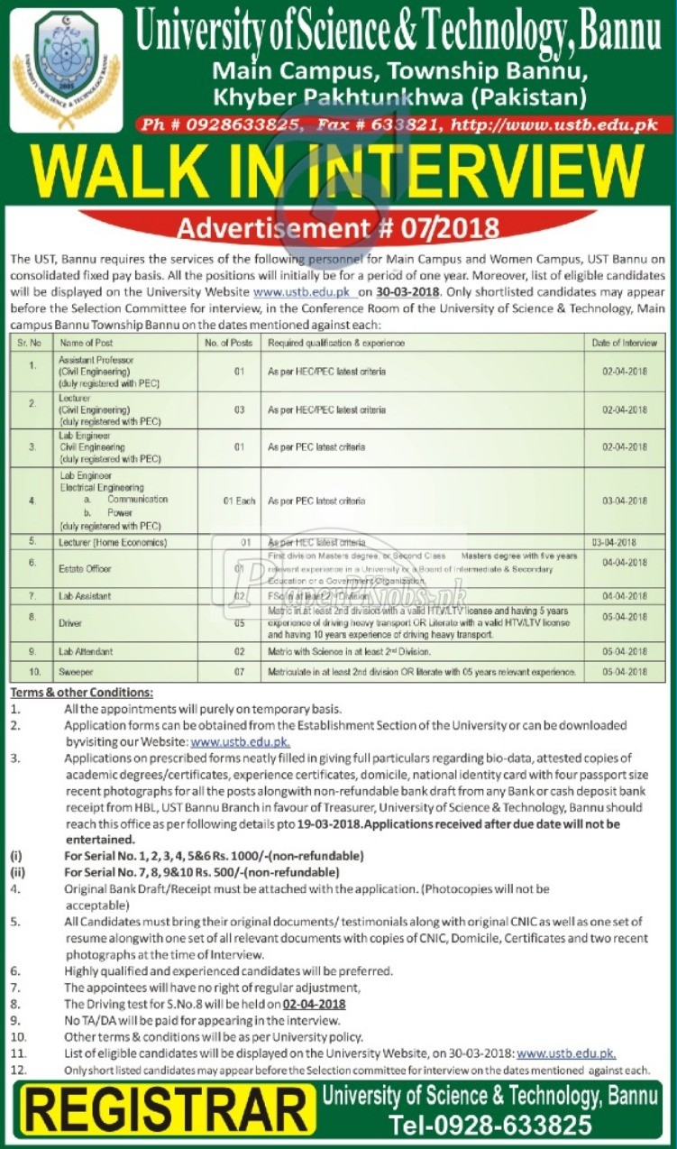 University of Science & Technology Bannu Jobs 2018