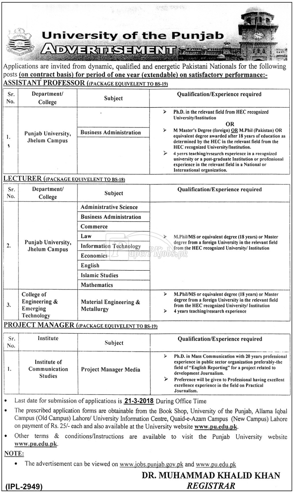 University of the Punjab Jobs 2018