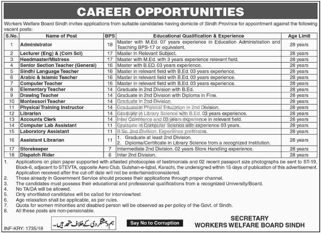 Workers Welfare Board Sindh Jobs 2018(1)