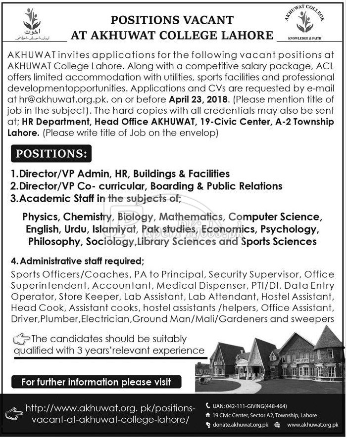 Akhuwat College Lahore Jobs 2018