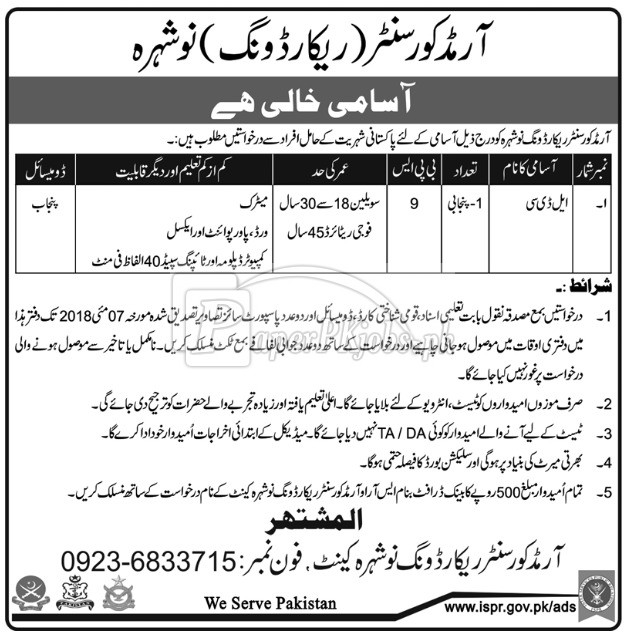 Armed Core Center Nowshera Jobs 2018