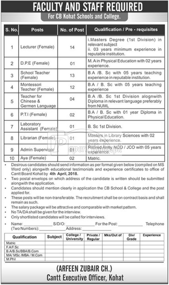 CB Kohat Schools and College Jobs 2018