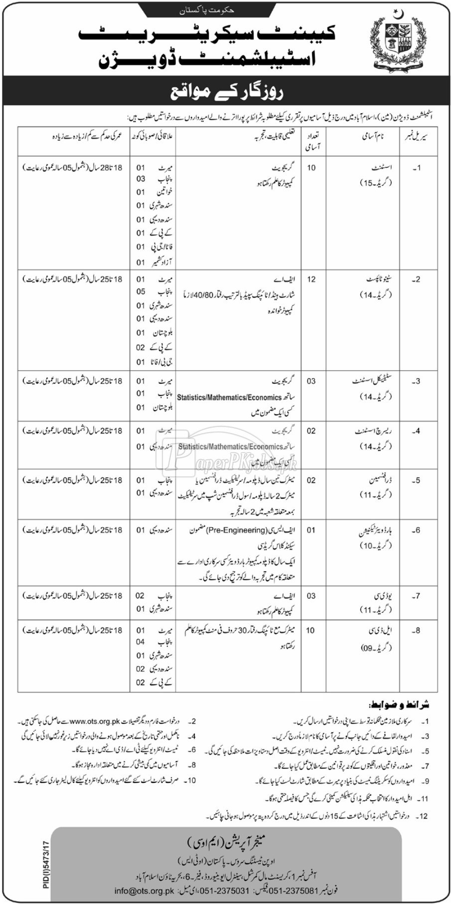Cabinet Secretariat Establishment Division Islamabad Jobs 2018