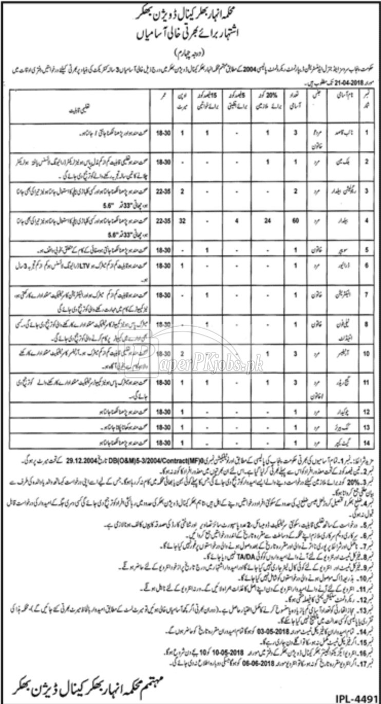 Canal Department Bhakkar Jobs 2018